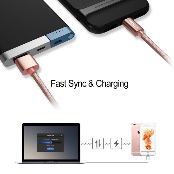 iPhone Fast Colorful USB Cable 5